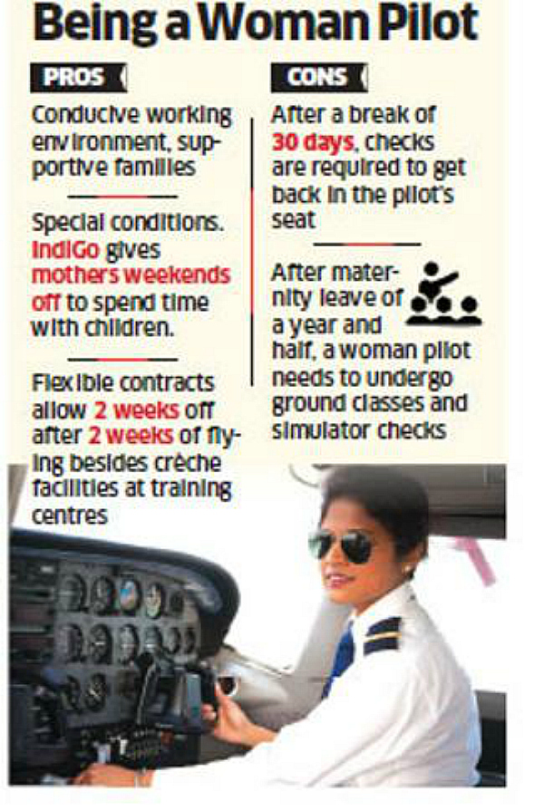 pilot women india