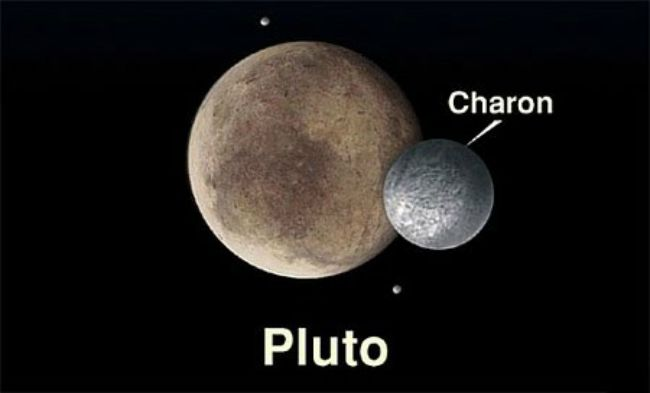 Amazing Fact You Didn't Knew About Pluto