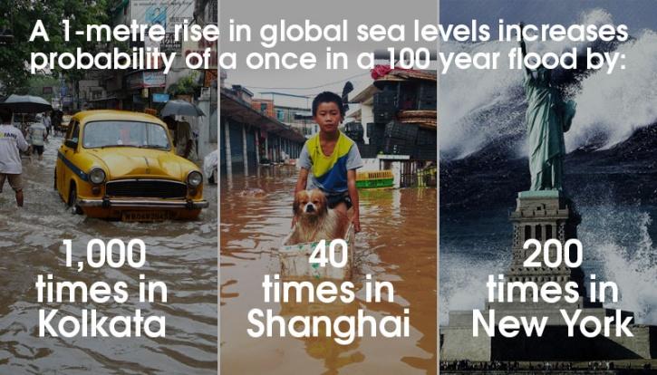 sea level increase