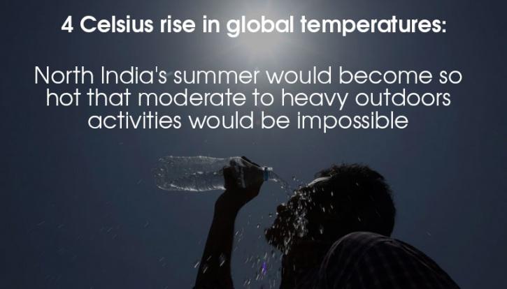 global warming heat north india
