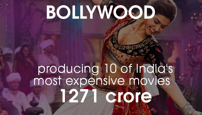 Bollywood cost of most expensive movies