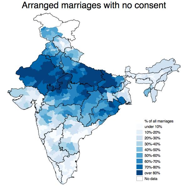 arranged marriage with no consent