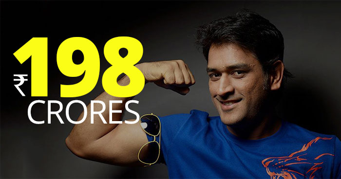 Dhoni 198 crore Forbes list