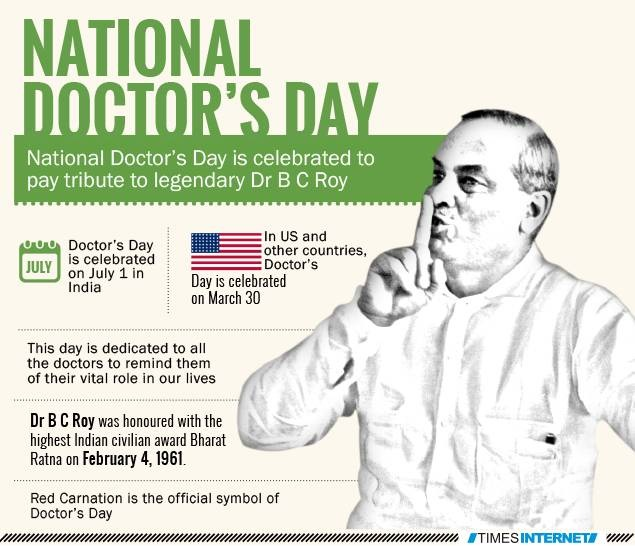 National Doctor Day India