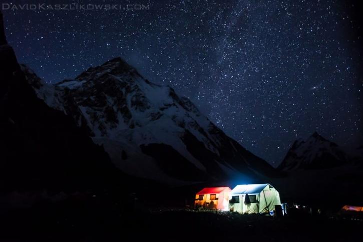 Karakoram, David Kaszlikowski