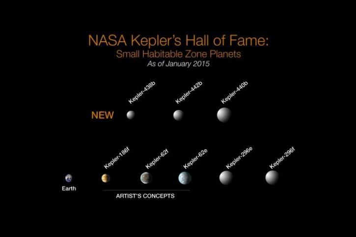Kepler, NASA