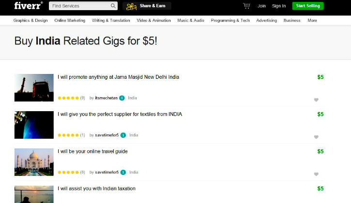 Indians sold the most gigs on Fiverr last month