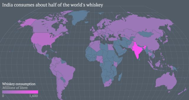 india consumes a lot of whisky