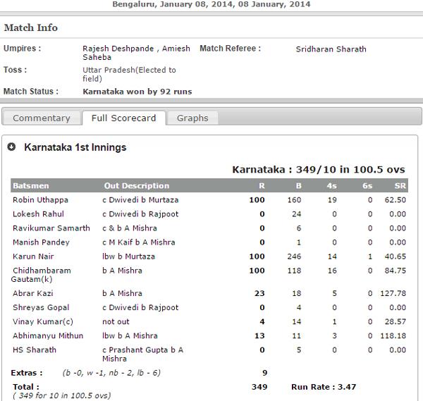 Ranji scorecard