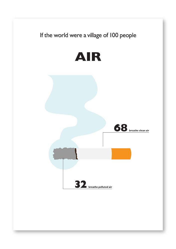 Air graph