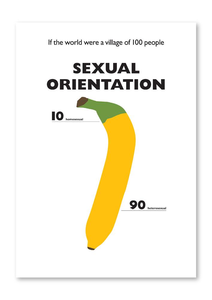 Sexual orientation graph