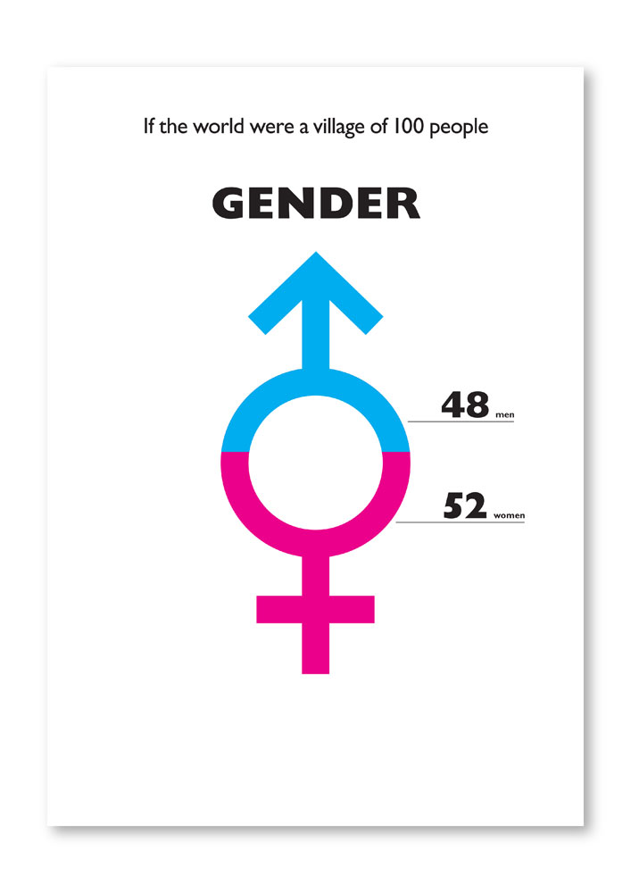 Gender Graph