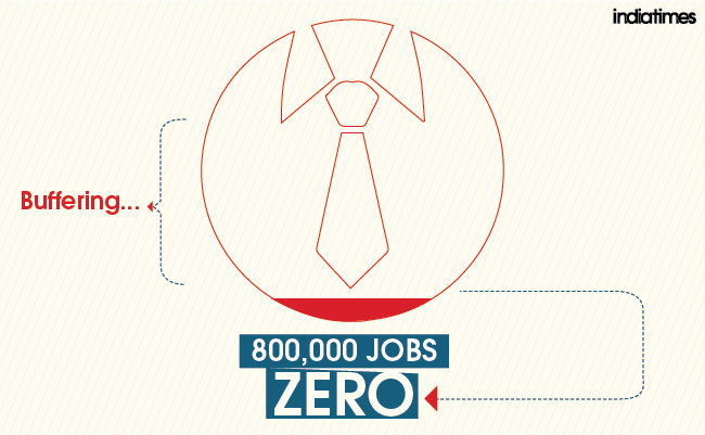 aap jobs