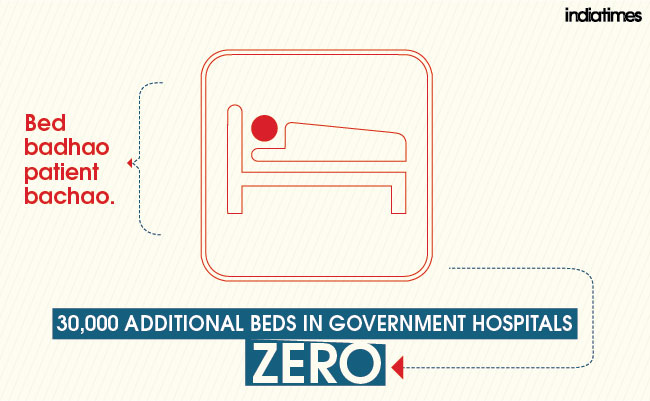 aap hospital beds