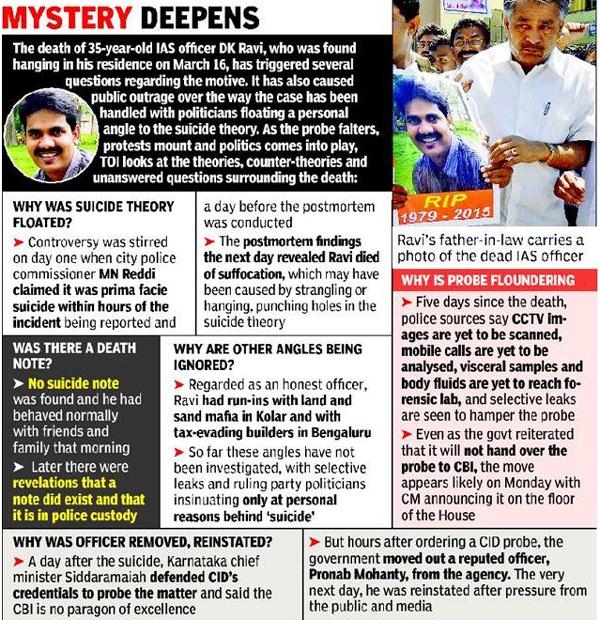 IAS Officer death details