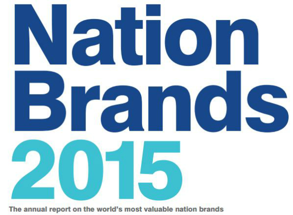 nation brand finance