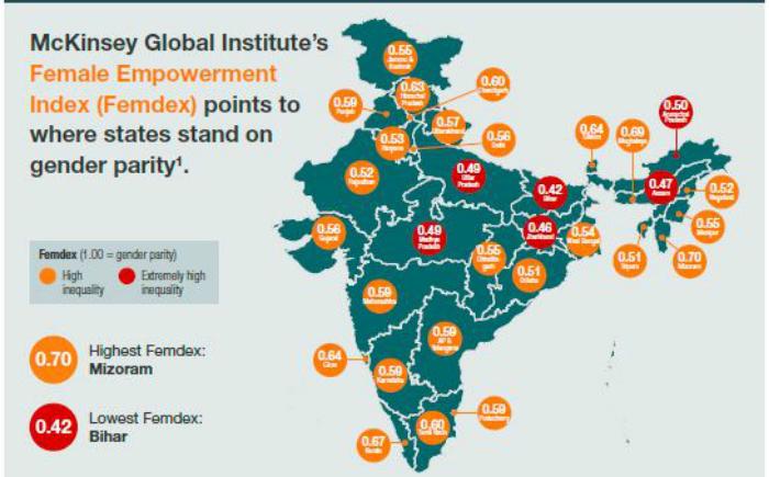 gender parity india mckinsey