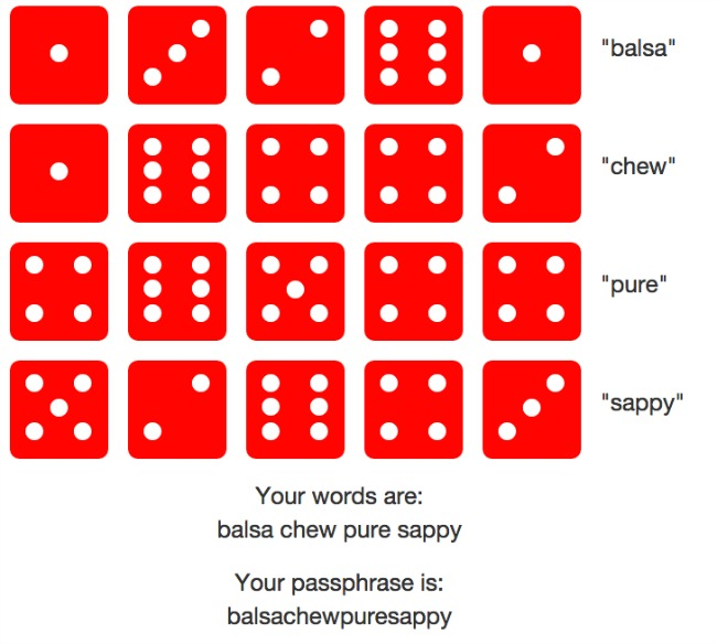 Diceware passwords