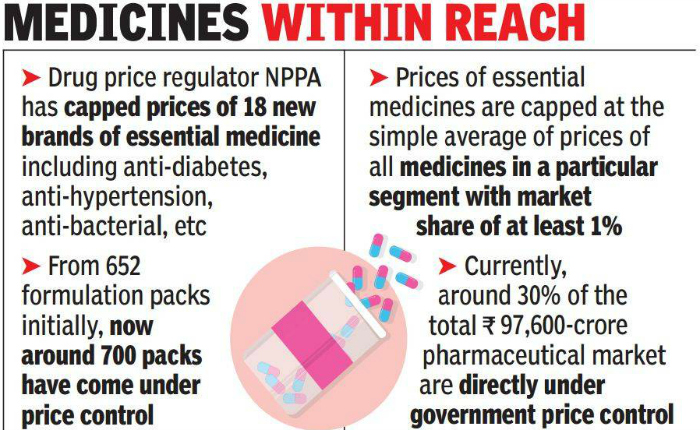 From This Diwali Drugs To Treat Lifestyle Diseases Like Diabetes, Hypertension Will Be Cheaper