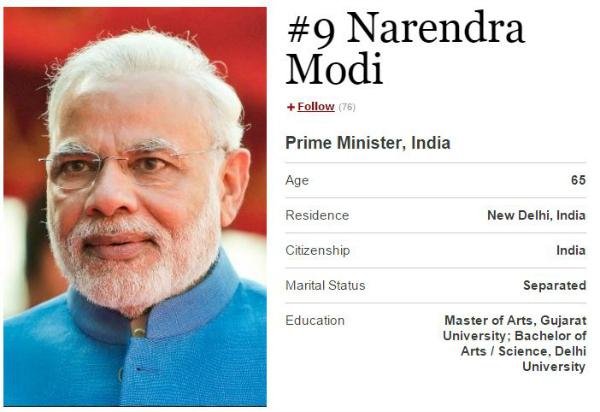 Modi number 9 ranking
