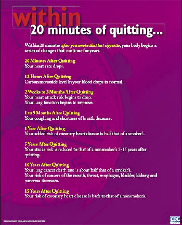 How your body heals after you quit smoking