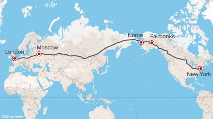 Trans-Eurasian Belt Development
