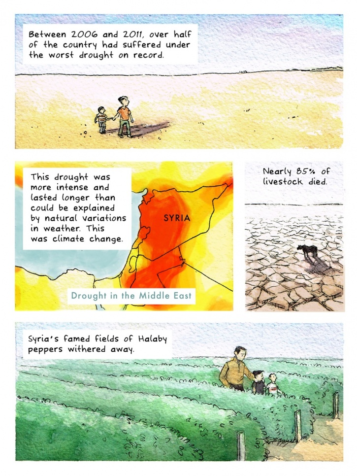 Syrian crisis, climate change