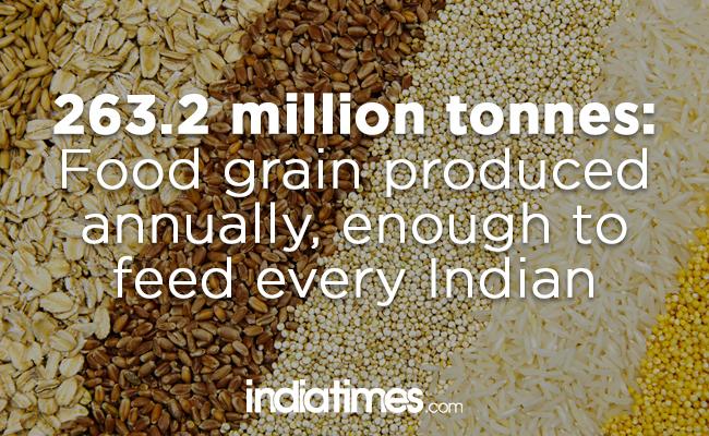 India grain wastage