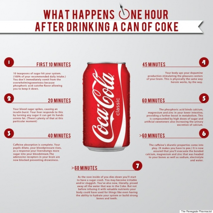 What Happens One Hour After Drinking A Can Of Coke