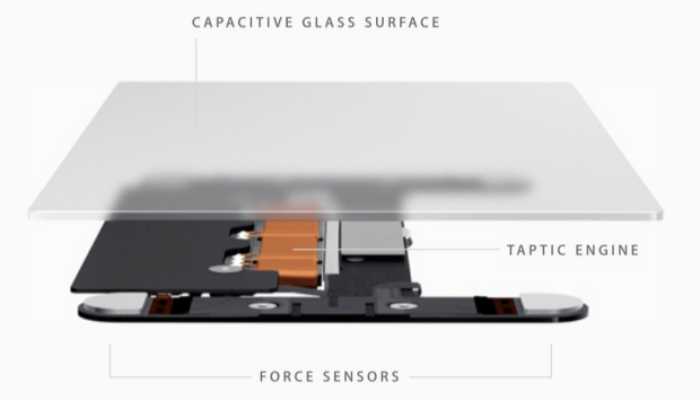force touch for iphone 6s