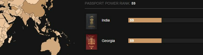 Ever Wondered How Many Countries, The Indian Passport Will