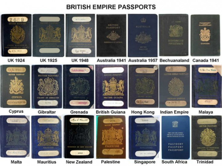 British Empire passport