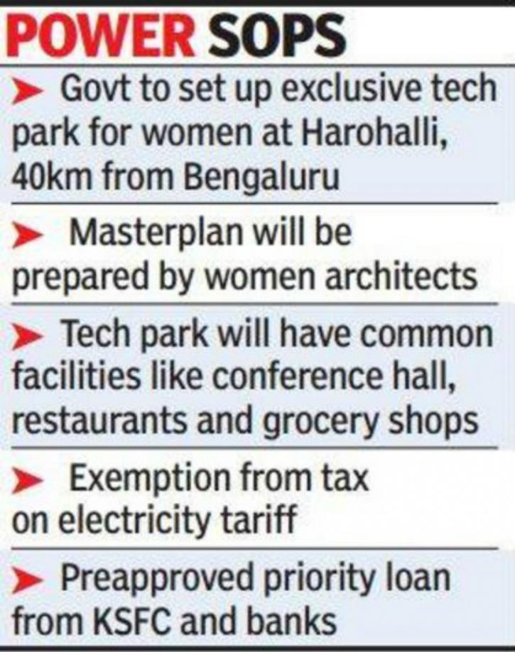 Tech park for women at Harohalli