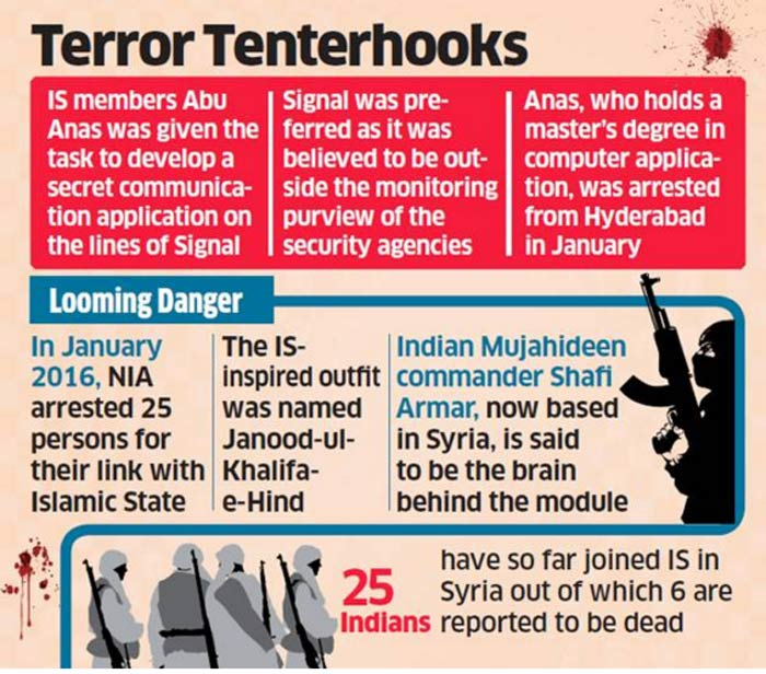 Terrorists In India Might Be Using This App To Communicate