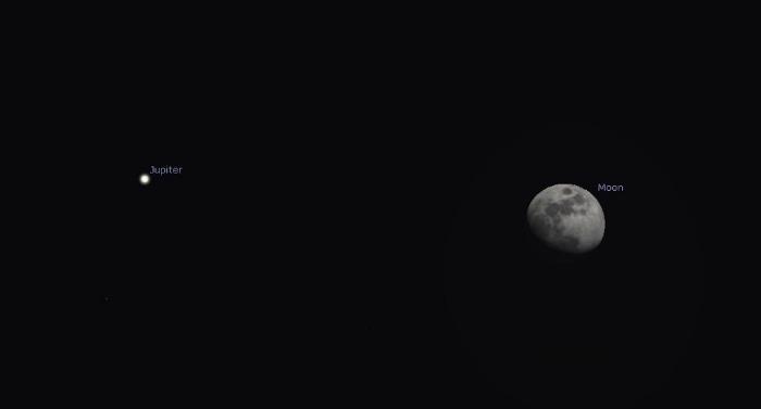 Jupiter and Moon alignment