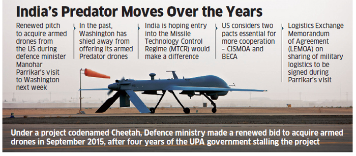 India keen to acquire US