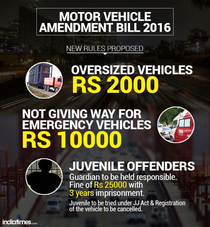 New Traffic Bill