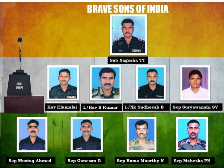 Indian Army Siachen martyrs