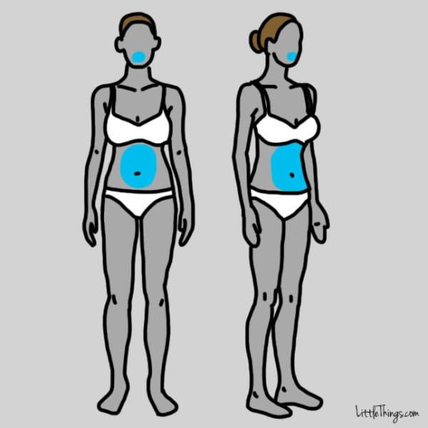 Thyroid Symptoms
