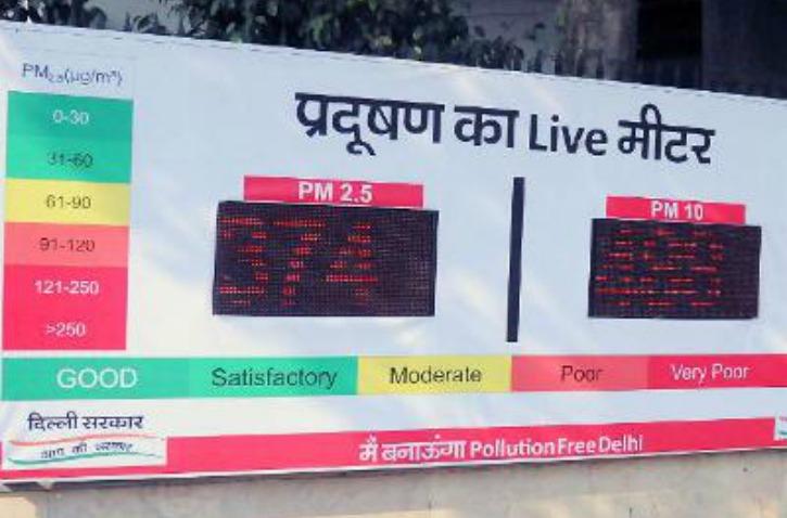 Pollution Levels Refuses To Come Down in Delhi