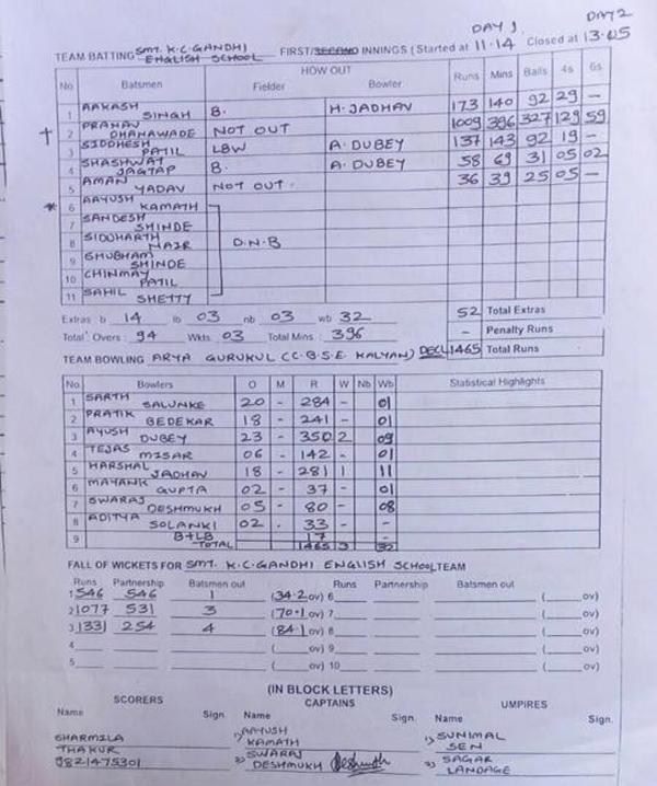 Second Innings Scorecard