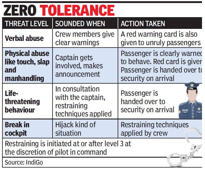 Indian Airlines Can Now Lock You In Handcuffs If You Misbehave On A Flight