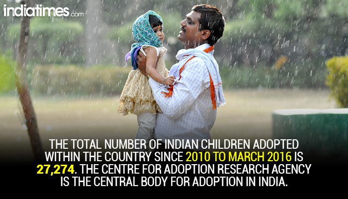Adoption numbers
