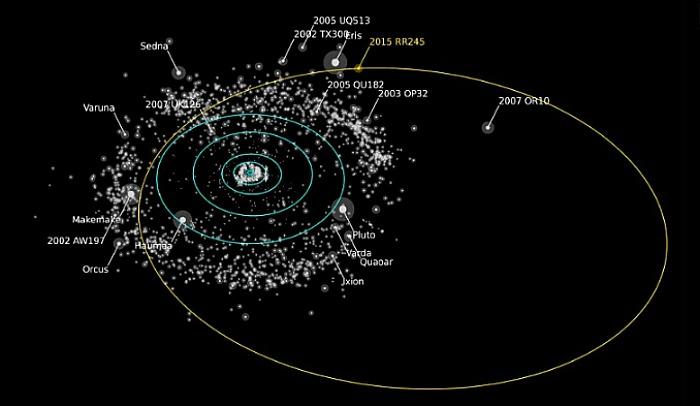 Planet RR245