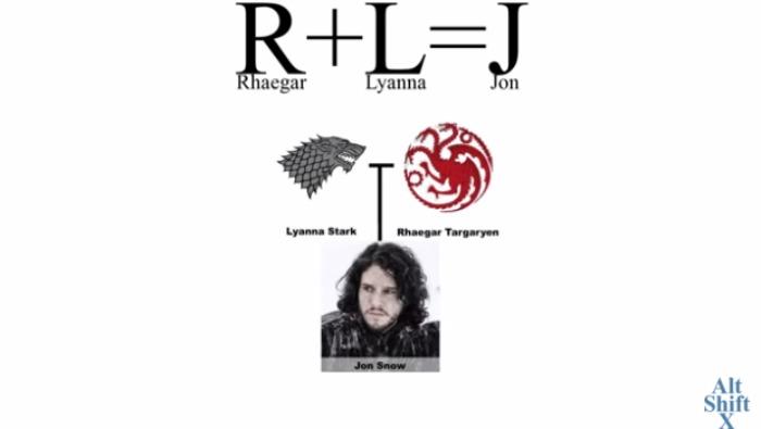R+L=J