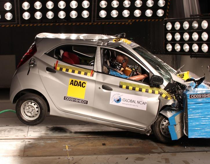 Hyundai Ion Crash test. Image: Global NCAP