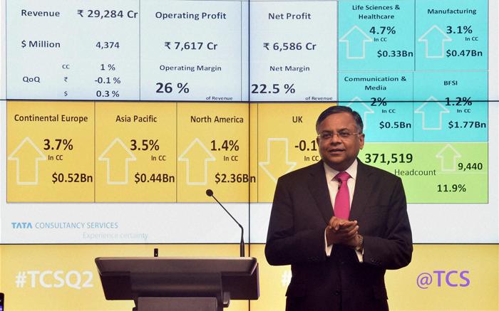 TCS CEO N Chandrasekaran