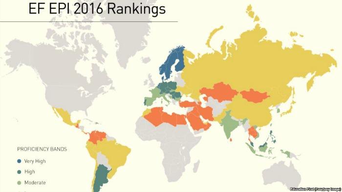 English proficiency world rankings