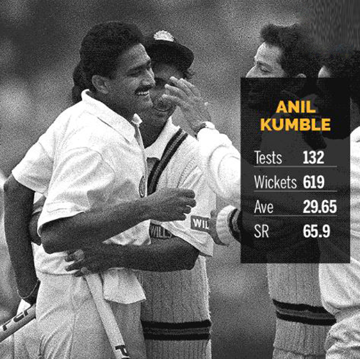 We Have Not Demanded Turners, Says Anil Kumble