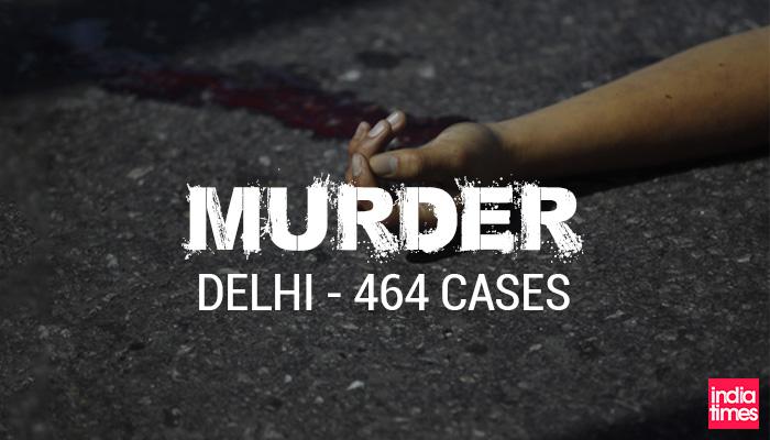 Murder Delhi
